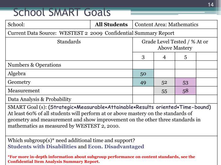 School SMART Goals