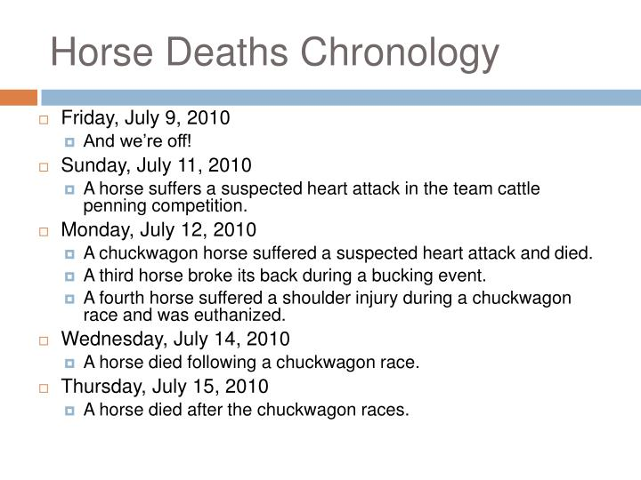 Horse Deaths Chronology