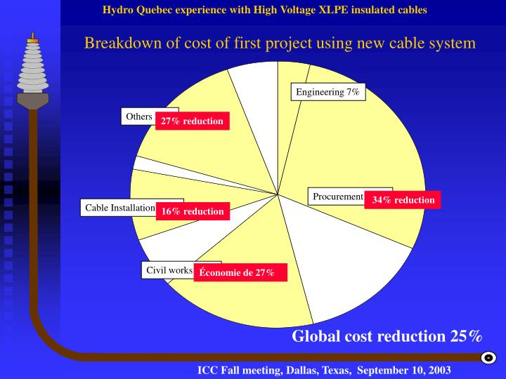 Breakdown of cost of first project using new cable system
