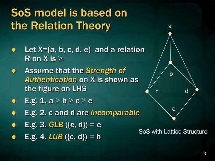 Sos model is based on the relation theory