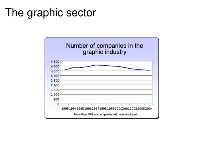 The graphic sector