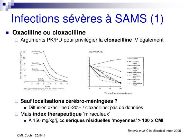 Infections sévères à SAMS (1)