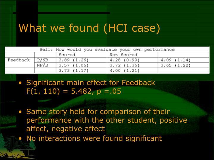 What we found (HCI case)