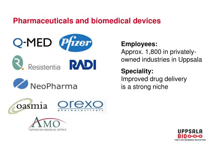 Pharmaceuticals and biomedical devices