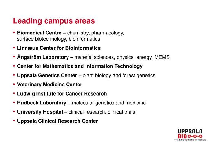 Leading campus areas