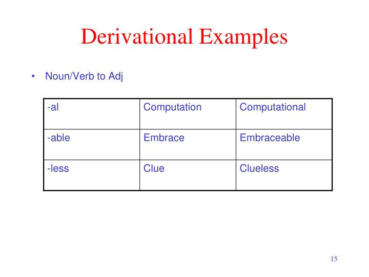 Derivational Examples