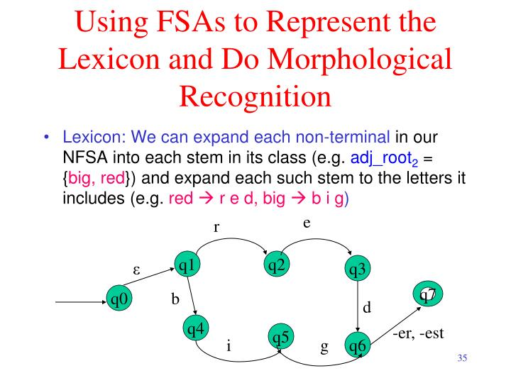 Using FSAs to Represent the Lexicon and Do Morphological Recognition