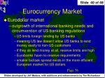 eurocurrency market1