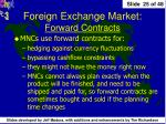 foreign exchange market forward contracts1