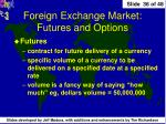 foreign exchange market futures and options