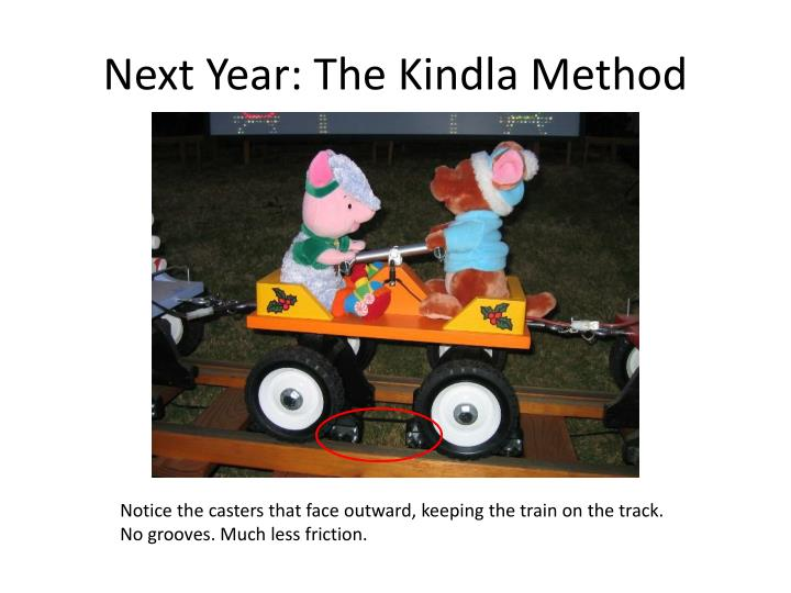 Next Year: The Kindla Method