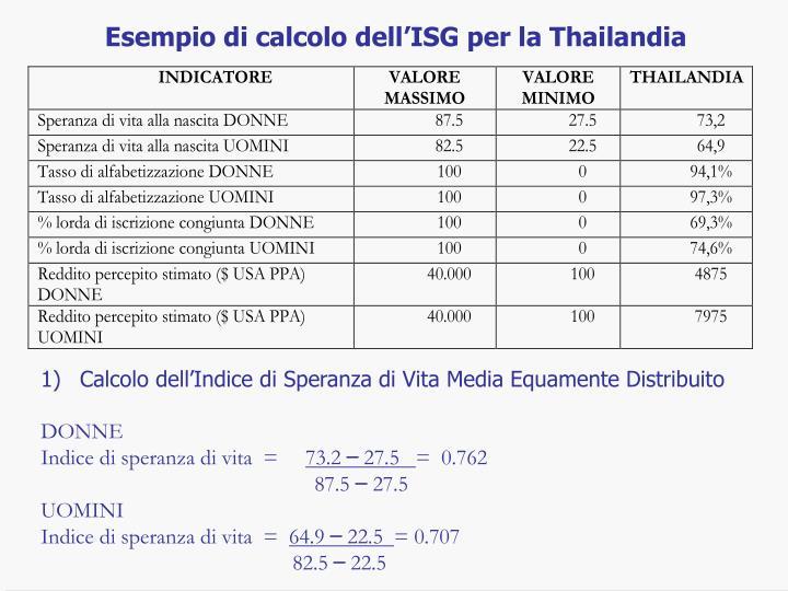 Esempio di calcolo dell'ISG per la Thailandia