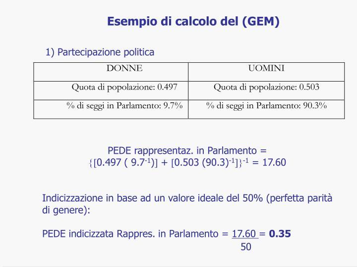 Esempio di calcolo del (GEM)