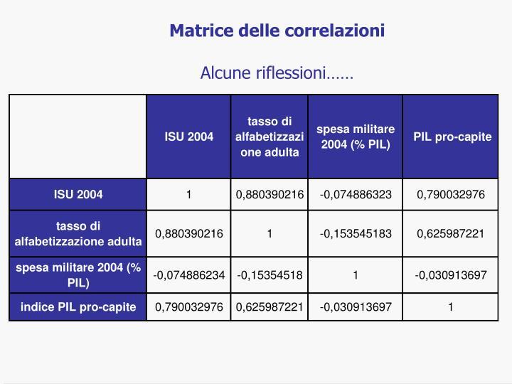 Matrice delle correlazioni
