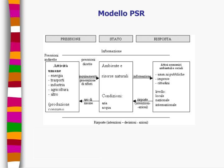 Modello PSR