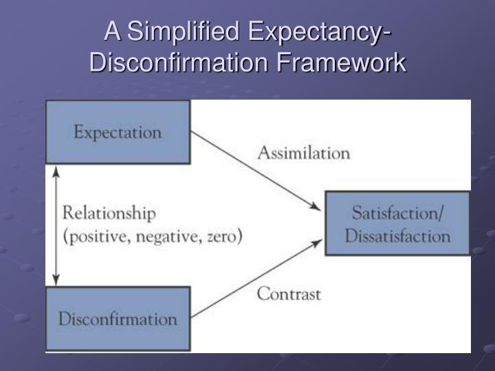 A Simplified Expectancy-Disconfirmation Framework