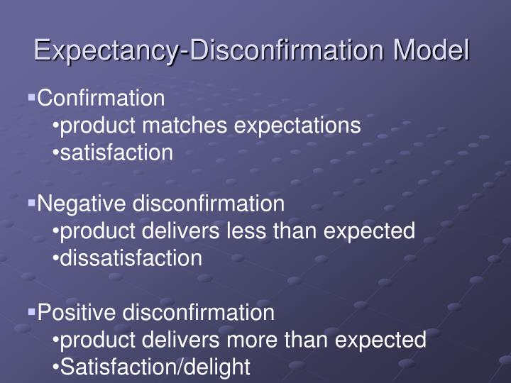 Expectancy-Disconfirmation Model