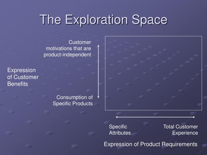 The Exploration Space