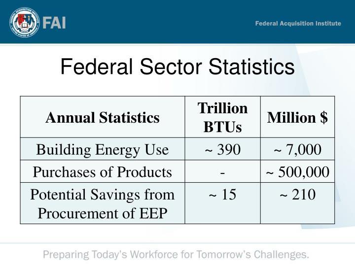 Federal Sector Statistics