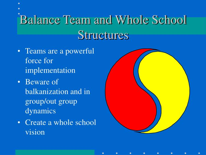 Balance Team and Whole School Structures