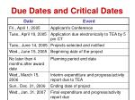 due dates and critical dates