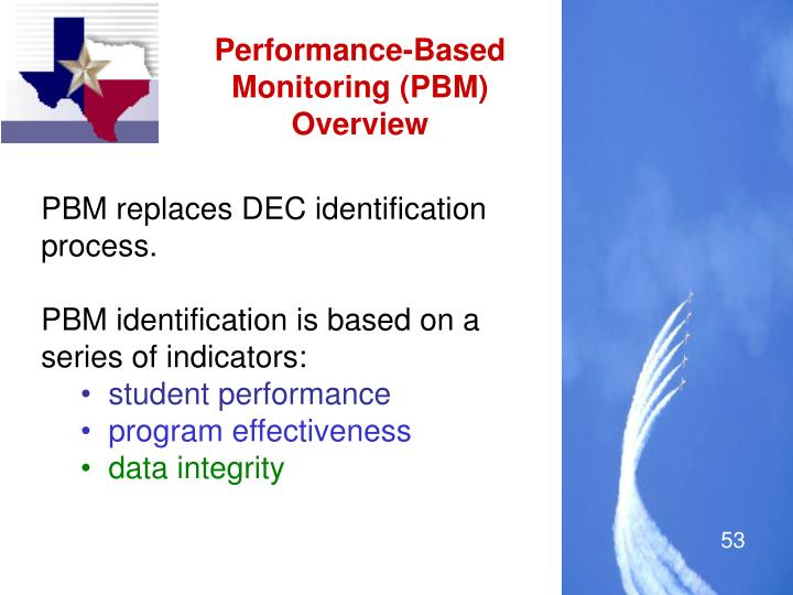Performance-Based Monitoring (PBM) Overview
