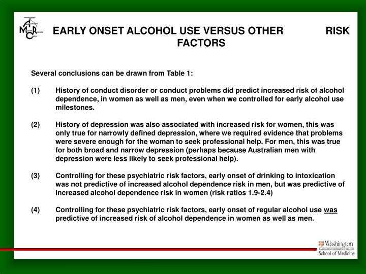 EARLY ONSET ALCOHOL USE VERSUS OTHER               RISK FACTORS