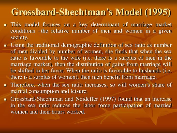 Grossbard-Shechtman's Model (1995)