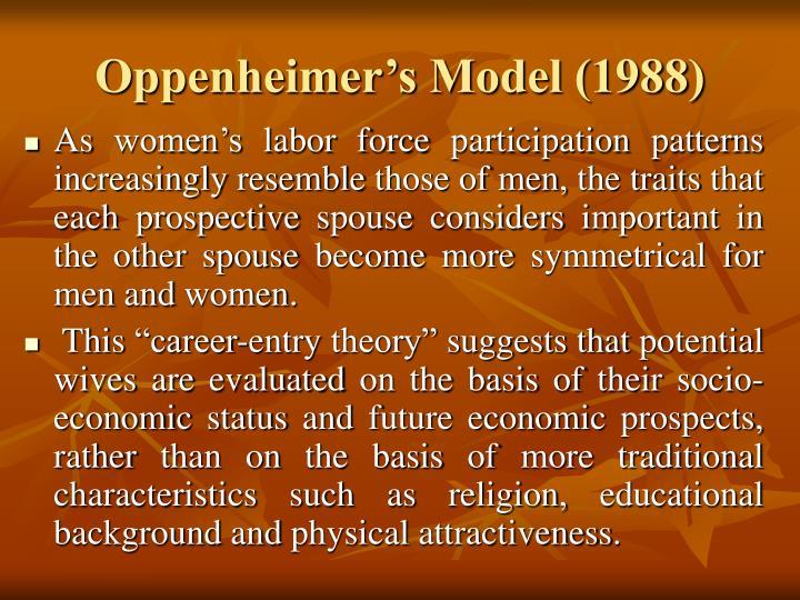 Oppenheimer's Model (1988)