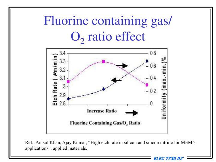 Fluorine containing gas/