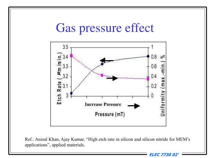 Gas pressure effect