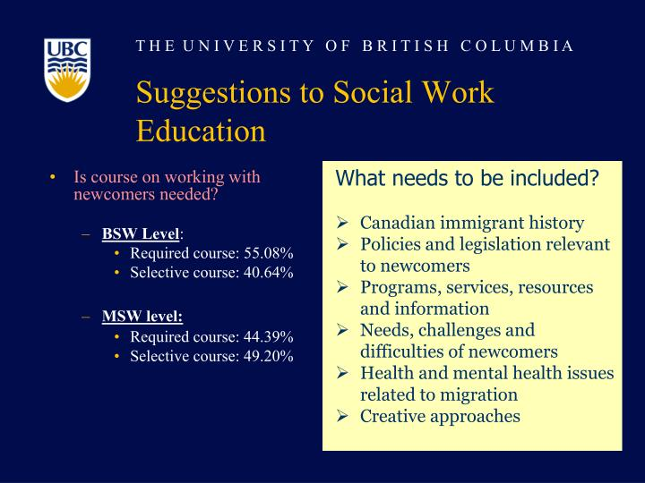 Suggestions to Social Work Education