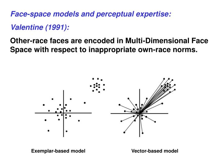 Face-space models and perceptual expertise: