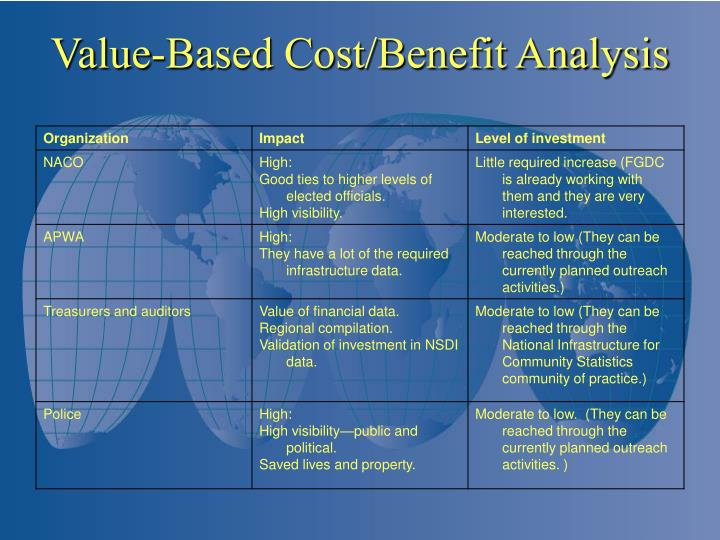 Value-Based Cost/Benefit Analysis