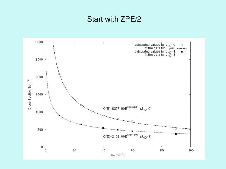 Start with ZPE/2