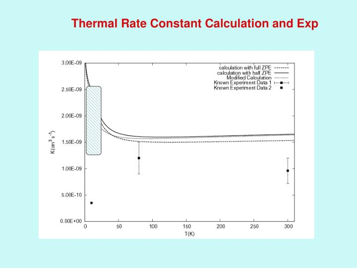 Thermal Rate Constant Calculation and Exp