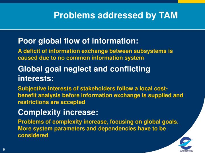 Problems addressed by TAM