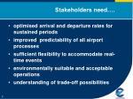 stakeholders need