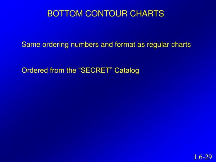 BOTTOM CONTOUR CHARTS