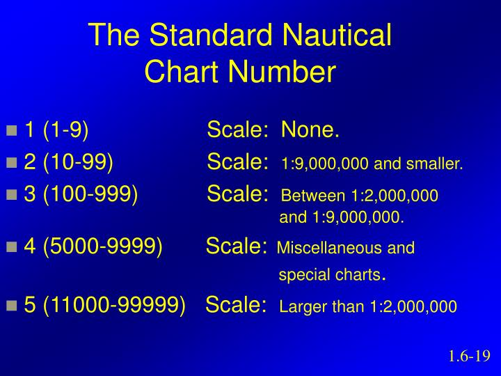 The Standard Nautical Chart Number