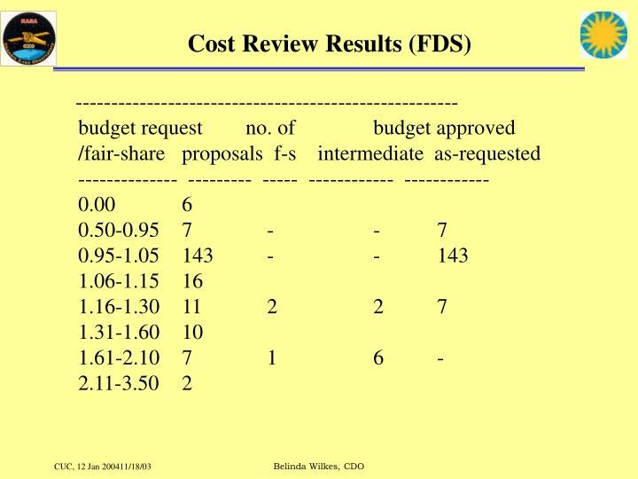 Cost Review Results (FDS)