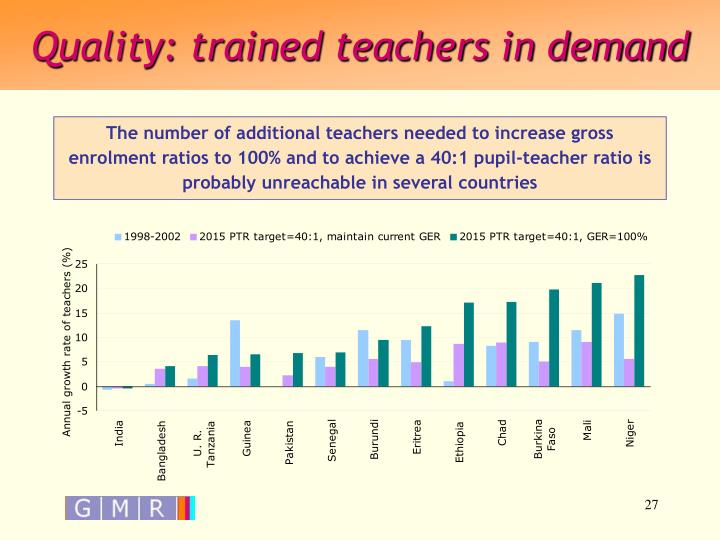 Quality: trained teachers in demand