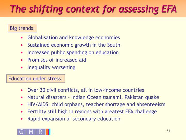 The shifting context for assessing EFA