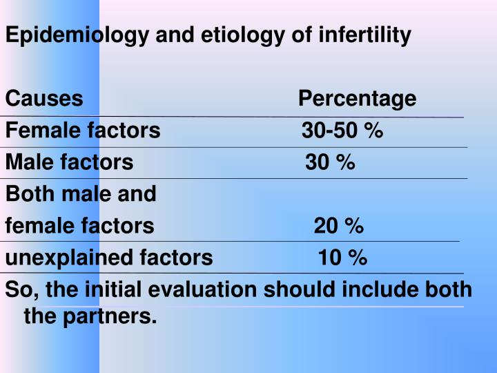 Epidemiology and etiology of infertility