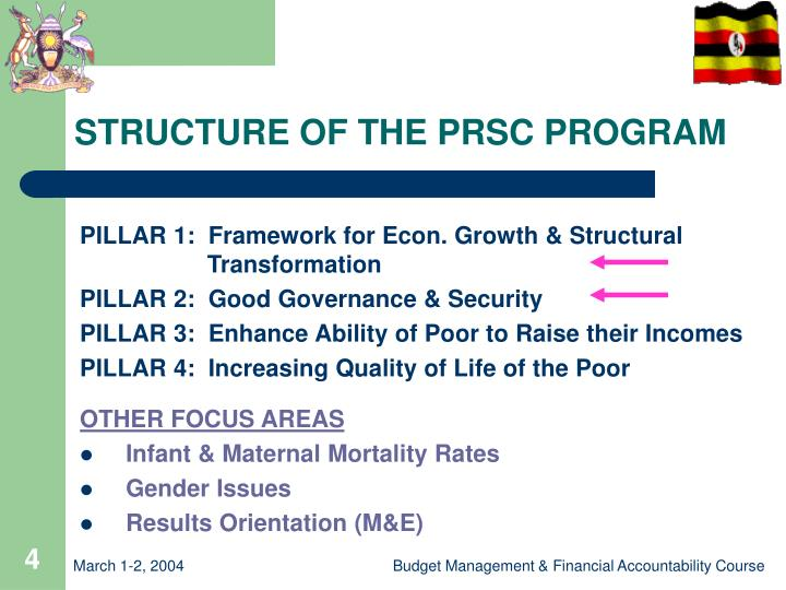 STRUCTURE OF THE PRSC PROGRAM