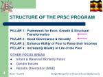 structure of the prsc program