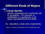 different kinds of majors