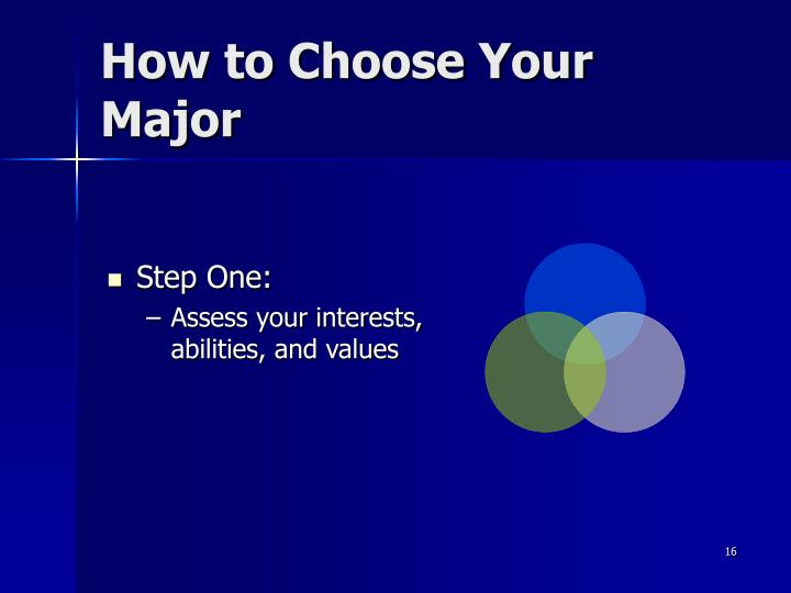 How to Choose Your Major