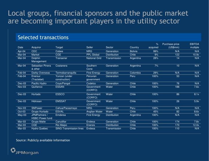 Local groups, financial sponsors and the public market are becoming important players in the utility sector