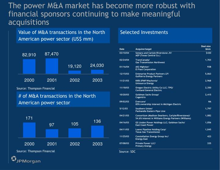 The power M&A market has become more robust with financial sponsors continuing to make meaningful acquisitions